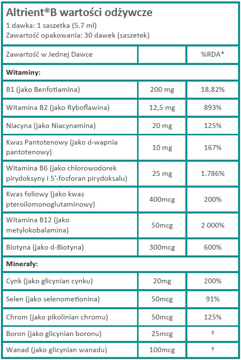 LivOn Labs Liposomalna Witamina B Complex Altrient ®B 30 saszetek tabela