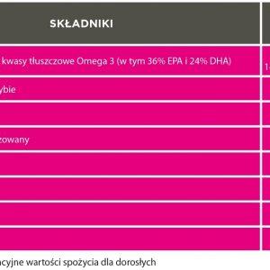 Nutrivi Revicoll MAX Omega Plus K2MK7 60 kapsułek tabela