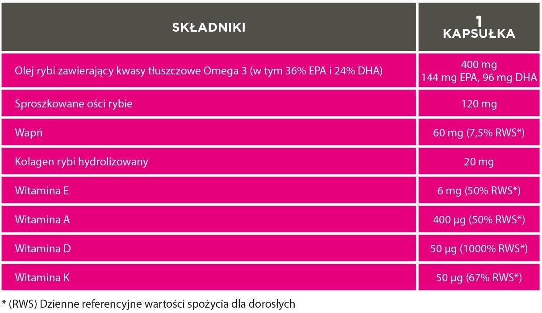 Revicoll MAX Omega Plus K2MK7 Nutrivi tabela